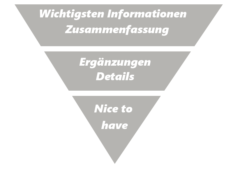 umgekehrte Pyramide